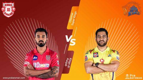 IPL 2020: Kings XI Punjab (KXIP) vs Chennai Super Kings (CSK) - Match Details, Playing XI, Squads, Pitch Report, Head-to-Head– October 4, 2020