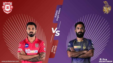 IPL 2020: Kings XI Punjab (KXIP) vs Kolkata Knight Riders (KKR) - Match Details, Playing XI, Squads, Pitch Report, Head-to-Head – October 10, 2020