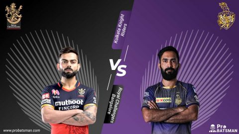 IPL 2020: Match 28, Royal Challengers Bangalore (RCB) vs Kolkata Knight Riders (KKR) – Match Details, Playing XI, Squads, Pitch Report, Head-to-Head, Dream11 Fantasy Team – October 12, 2020