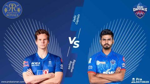 IPL 2020 Rajasthan Royals (RR) vs Delhi Capitals (DC) - Match Details, Playing XI, Squads, Pitch Report, Head-to-Head – October 9, 2020