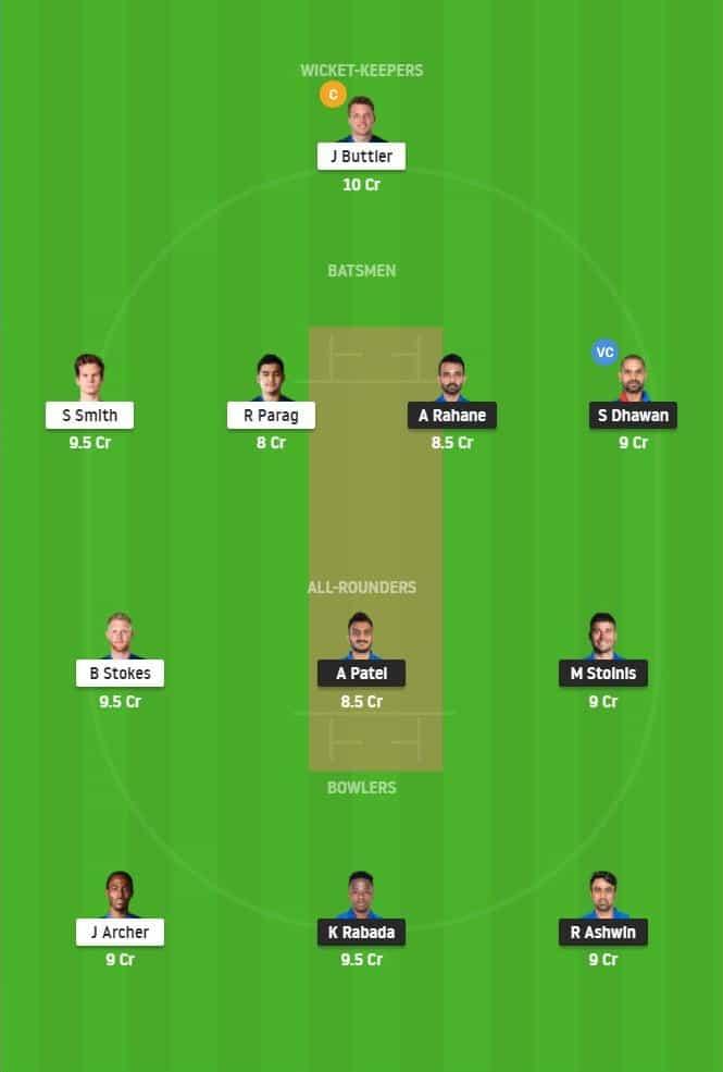 Match 30 of Dream11 IPL 2020, DC vs RR Fantasy Team Prediction/Suggestion