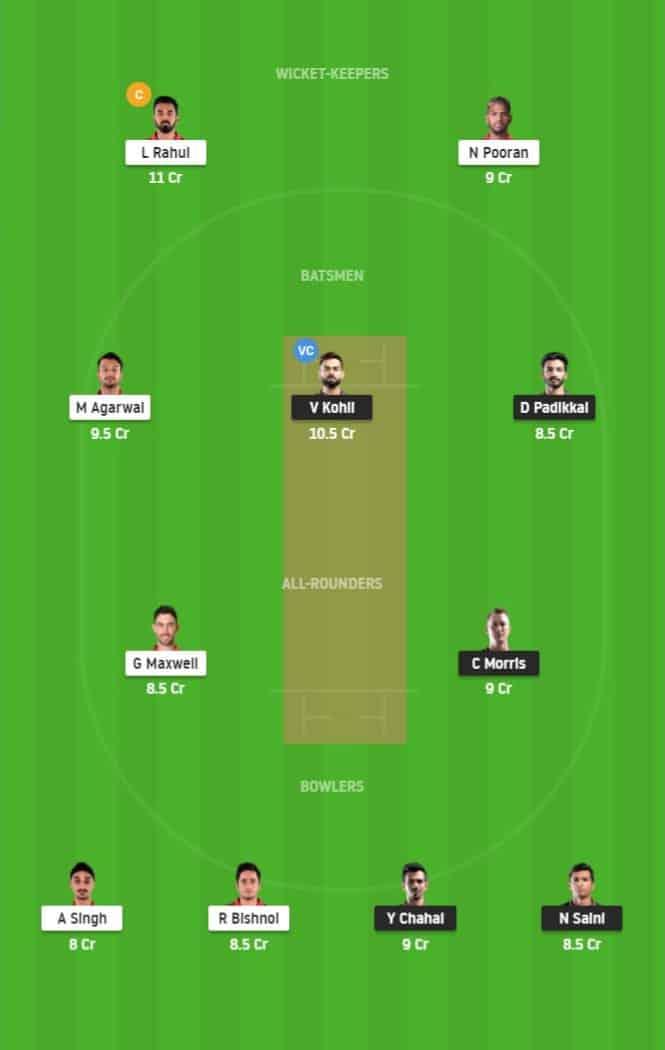 Match 31 of Dream11 IPL 2020, RCB vs KXIP Fantasy Team Prediction/Suggestion