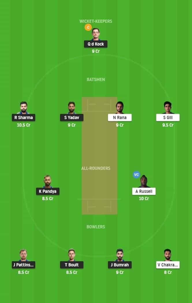 Match 32 of Dream11 IPL 2020, MI vs KKR Fantasy Team Prediction/Suggestion
