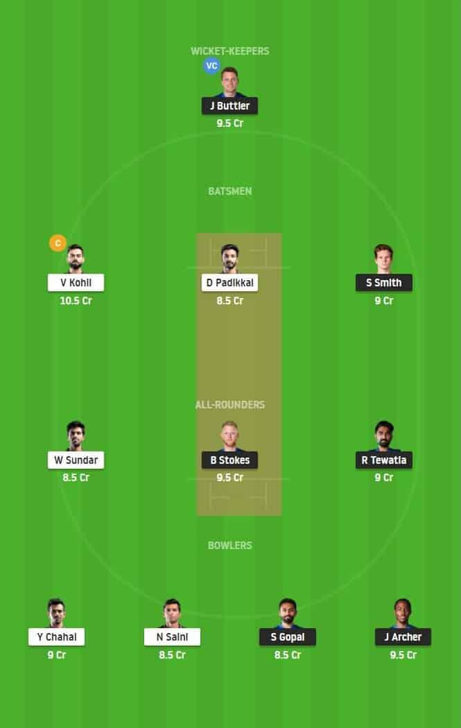 Match 33 of Dream11 IPL 2020, RR vs RCB Fantasy Team Prediction/Suggestion