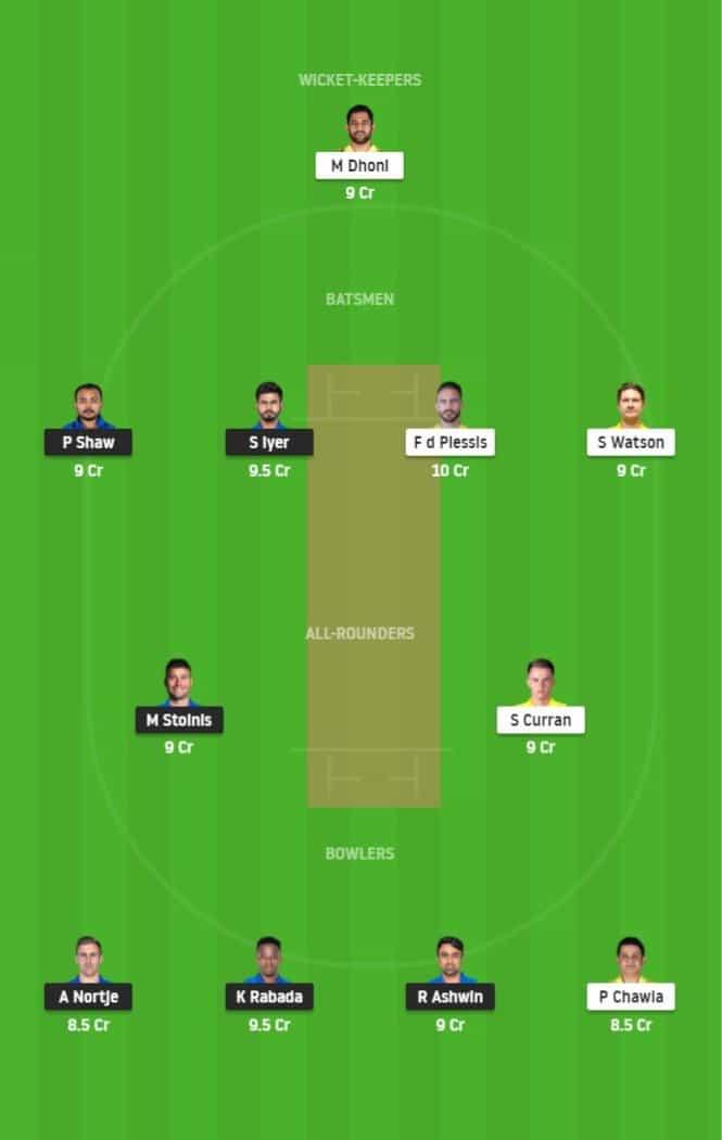 Match 34 of Dream11 IPL 2020, DC vs CSK Fantasy Team Prediction/Suggestion
