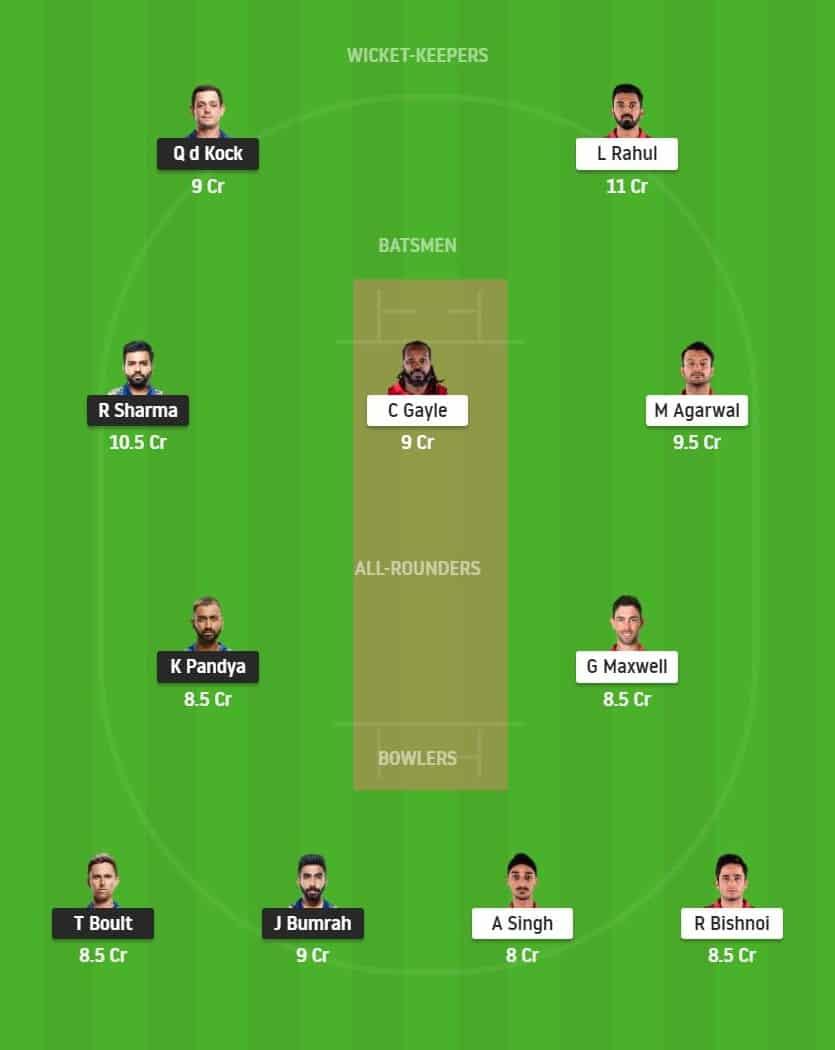 Match 36 of Dream11 IPL 2020, MI vs KXIP Fantasy Team Prediction/Suggestion