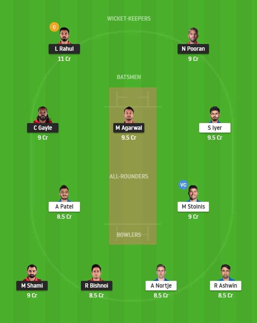 Match 38 of Dream11 IPL 2020, KXIP vs DC Fantasy Team Prediction/Suggestion