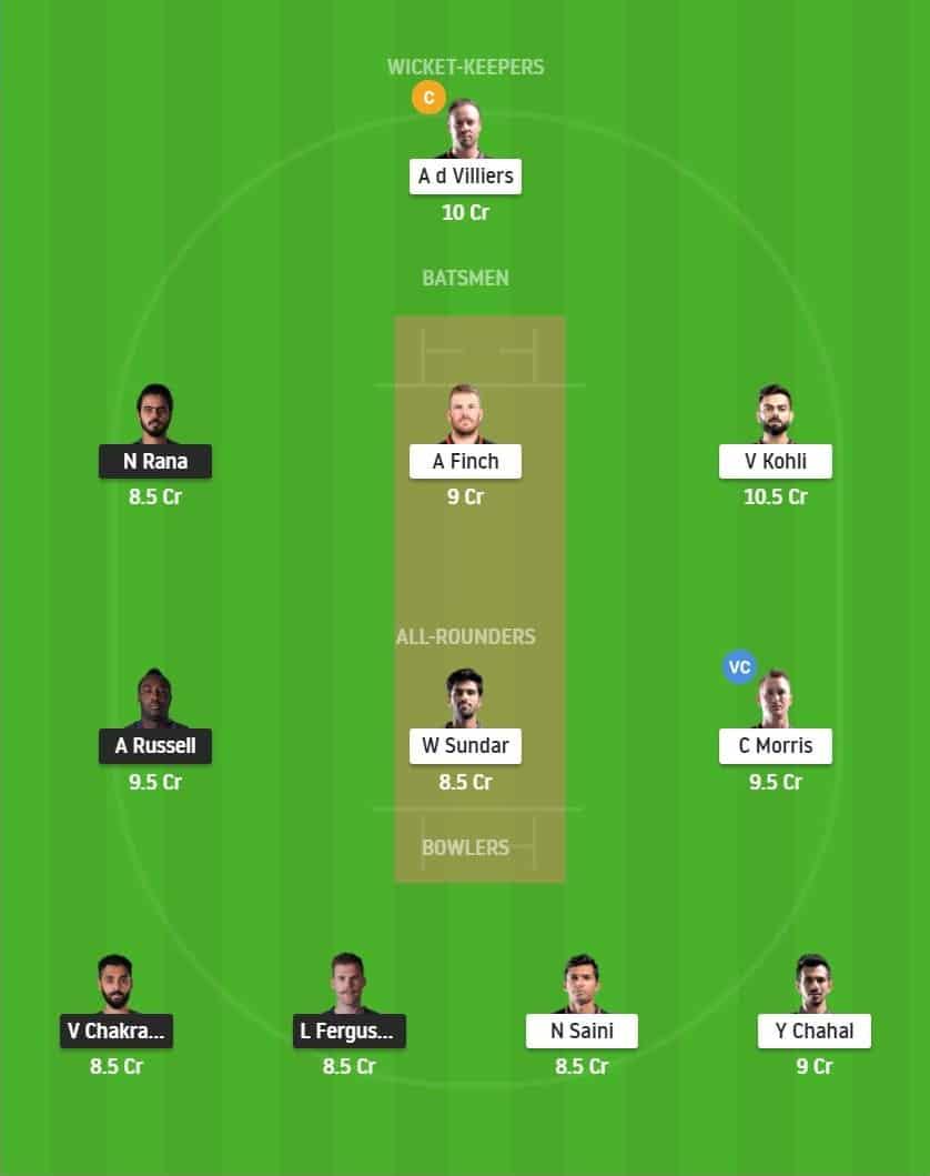 Match 39 of Dream11 IPL 2020, KKR vs RCB Fantasy Team Prediction/Suggestion