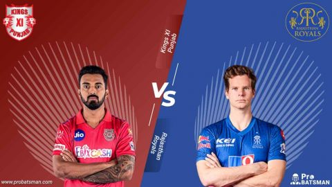 IPL 2020 KXIP vs RR Dream 11 Fantasy Team: Kings XI Punjab vs Rajasthan Royals, Probable Playing 11, Pitch Report, Weather Forecast, Captain, Head-to-Head, Squads, Match Updates – October 30, 2020