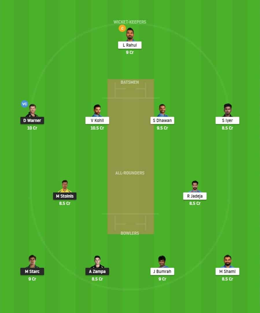 AUS vs IND 1st ODI Dream 11 Fantasy Team Predictions