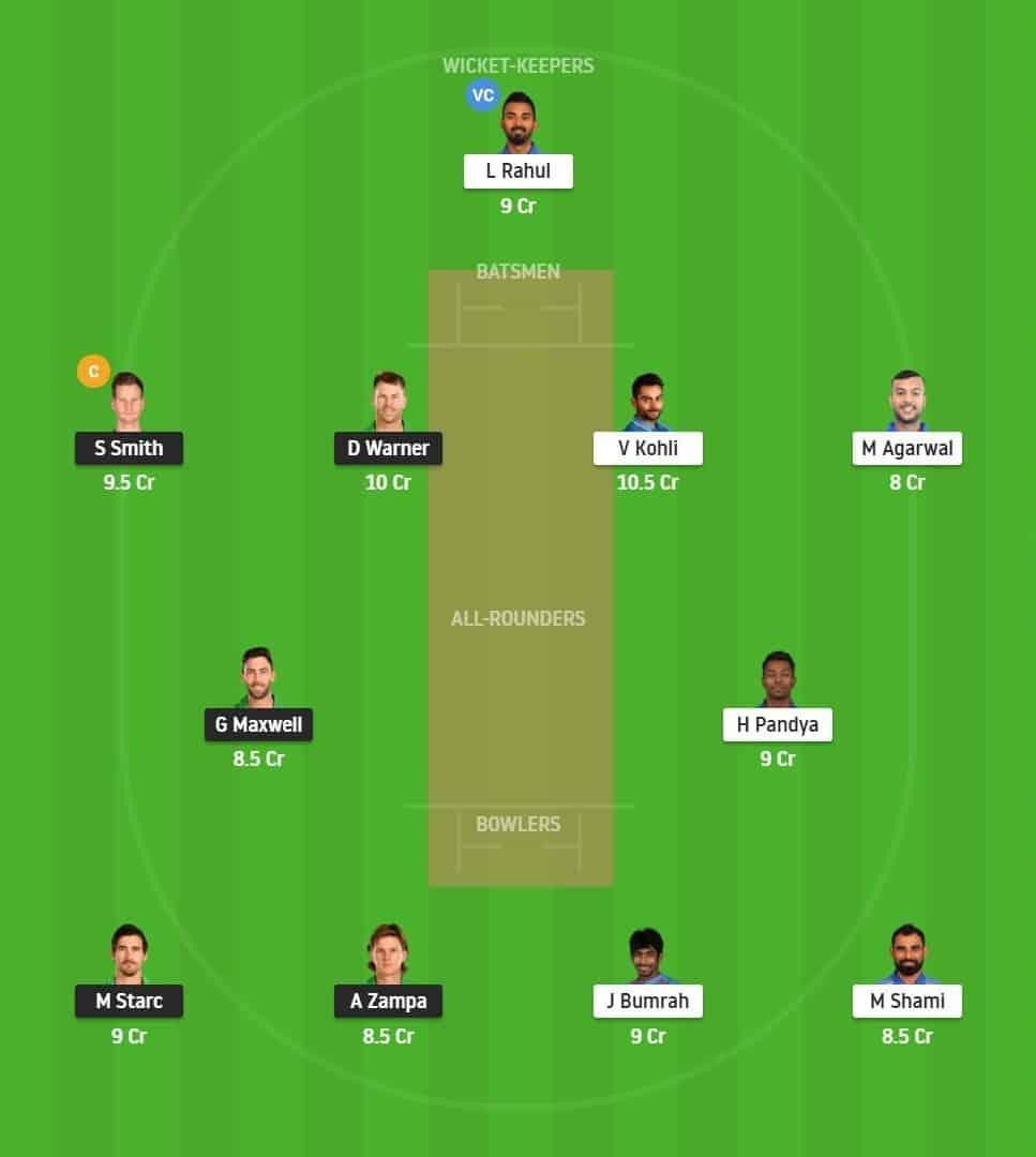 AUS vs IND 2nd ODI Dream11 Fantasy Playing 11