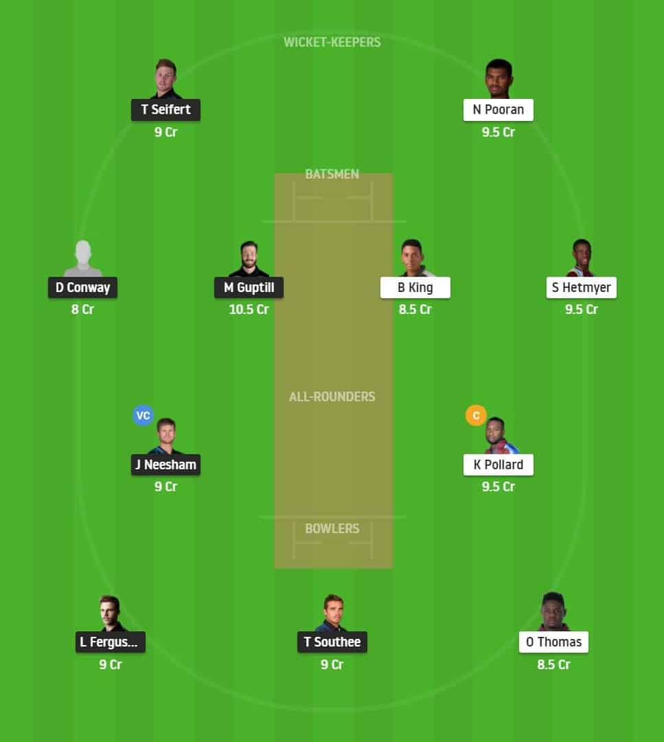 NZ vs WI Dream11 Fantasy Team Predictions