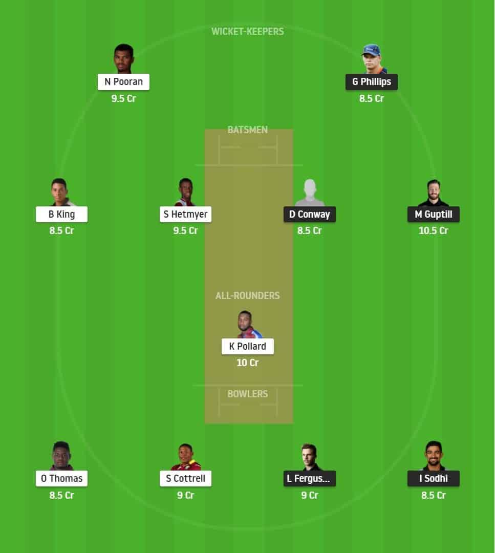 NZ vs WI 3rd T20 Dream11 Playing11