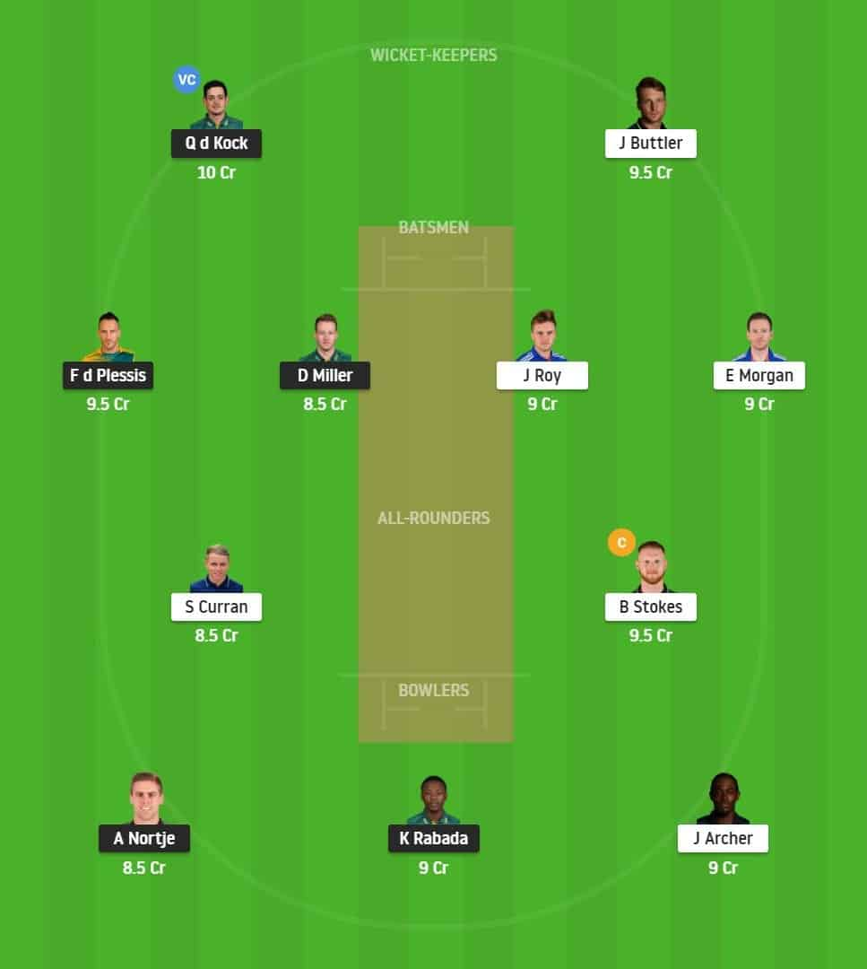 SA vs ENG 1st ODI Dream 11 Fantasy Team Predictions