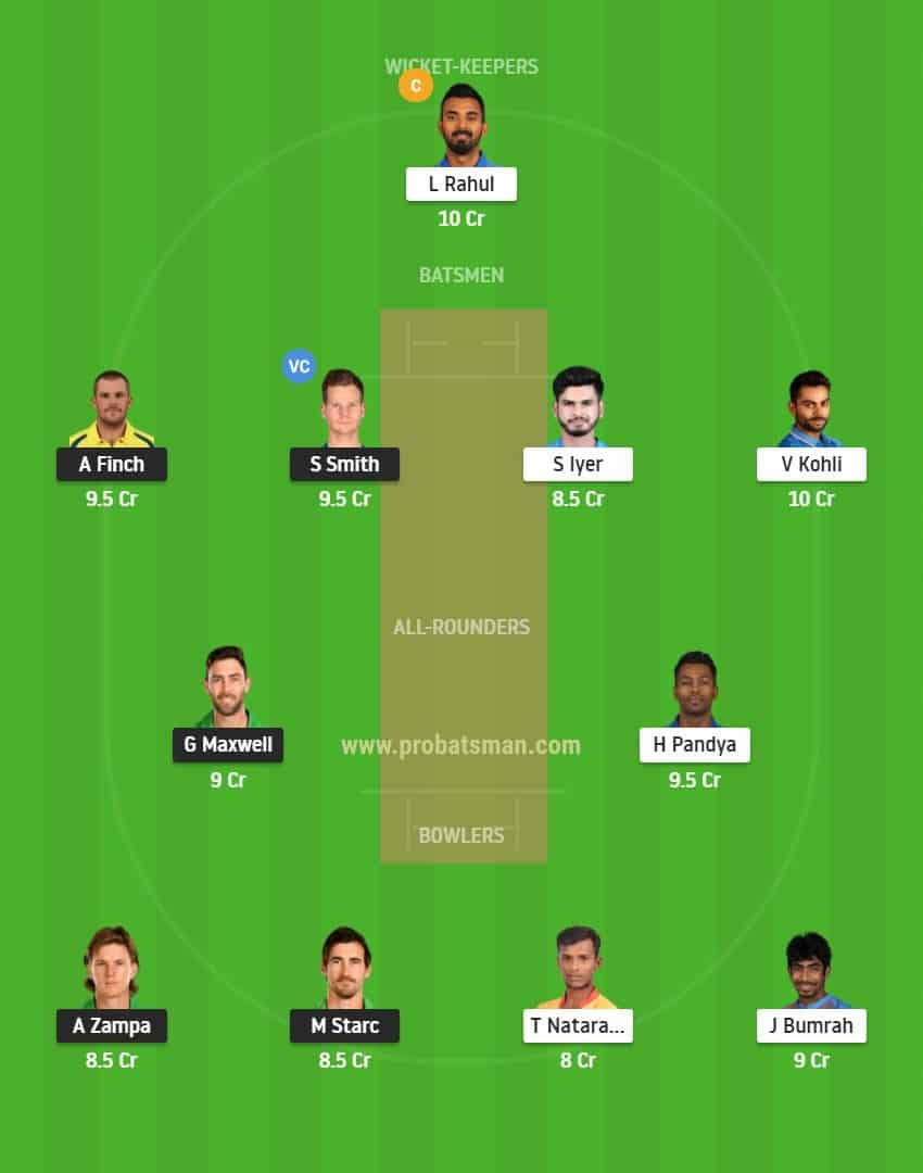 AUS vs IND 1st T20I Dream11 Playing 11