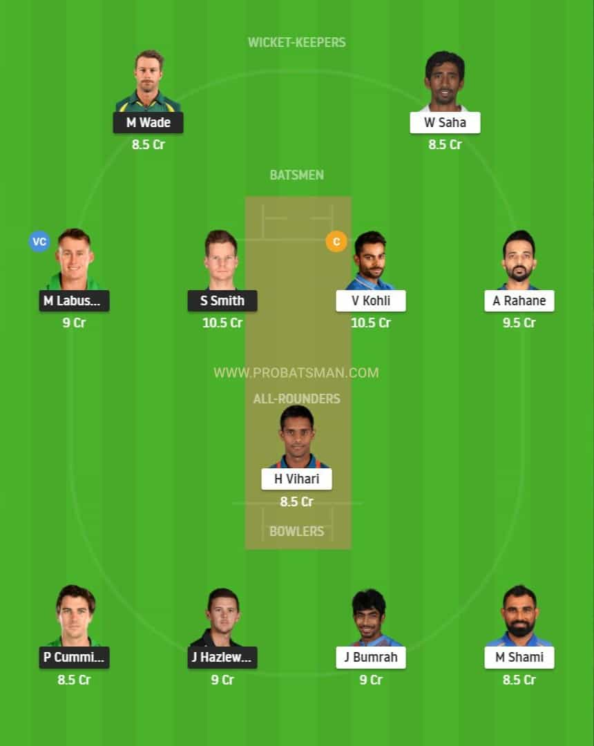 AUS vs IND 1st Test Dream11 Fantasy Playing 11 Prediction