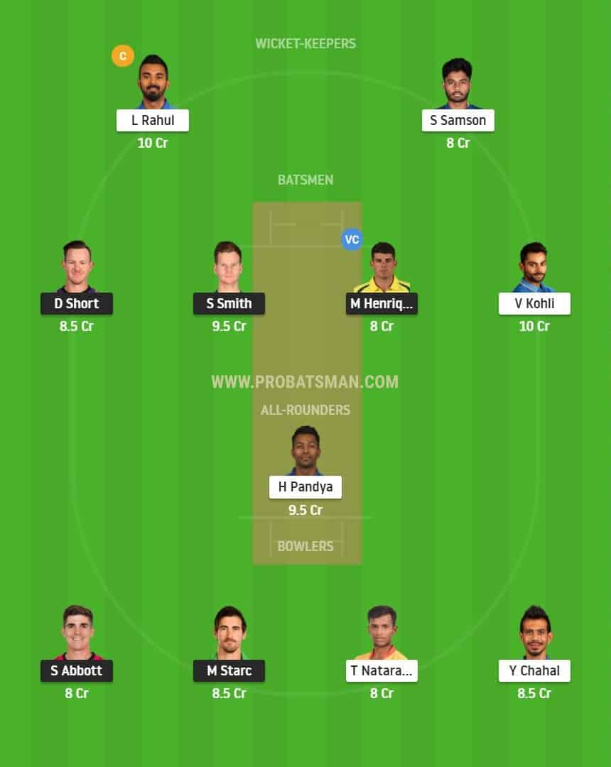 AUS vs IND 2nd T20I Dream11 Playing 11
