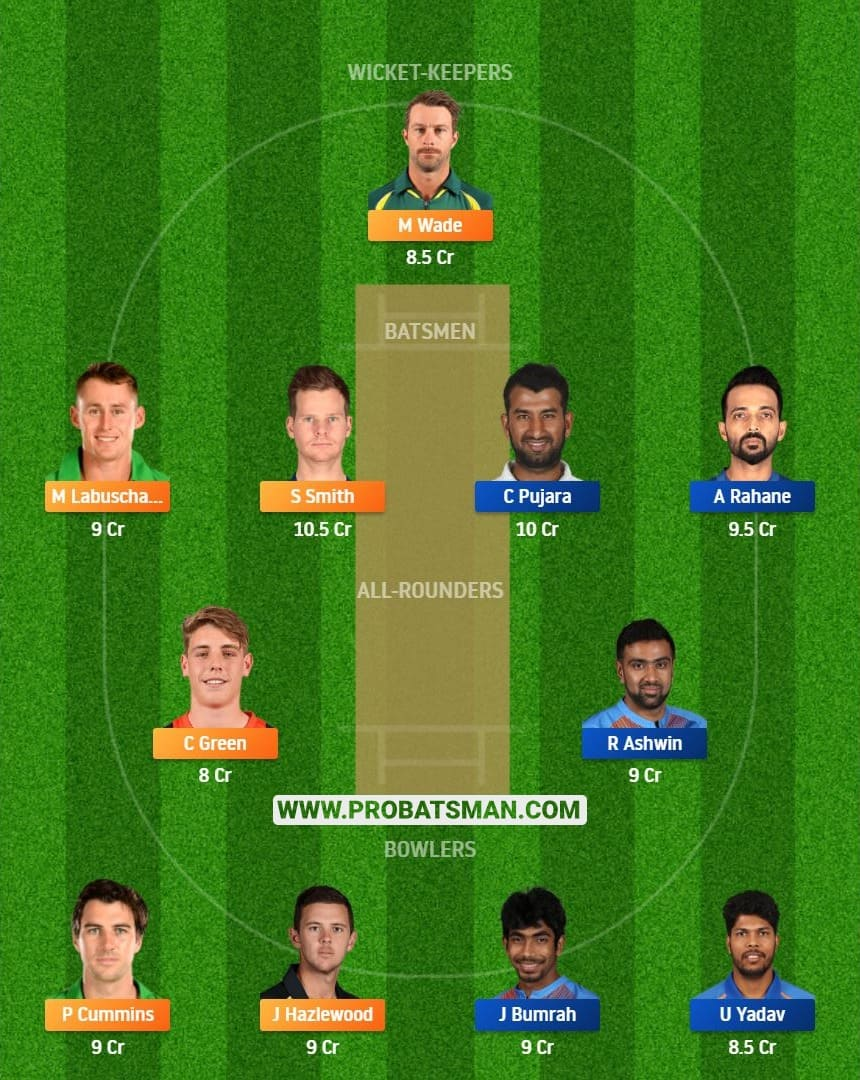 AUS vs IND 2nd Test Dream11 Fantasy Playing 11