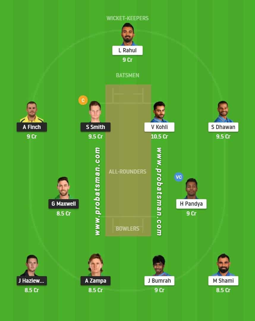 AUS vs IND 3rd ODI Dream11 Playing 11