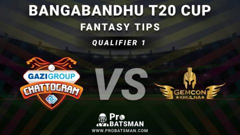GGC vs GKH Qualifier 1 Dream11 Fantasy Prediction: Playing 11, Pitch Report, Weather Forecast, Match Updates – Bangabandhu T20 Cup 2020