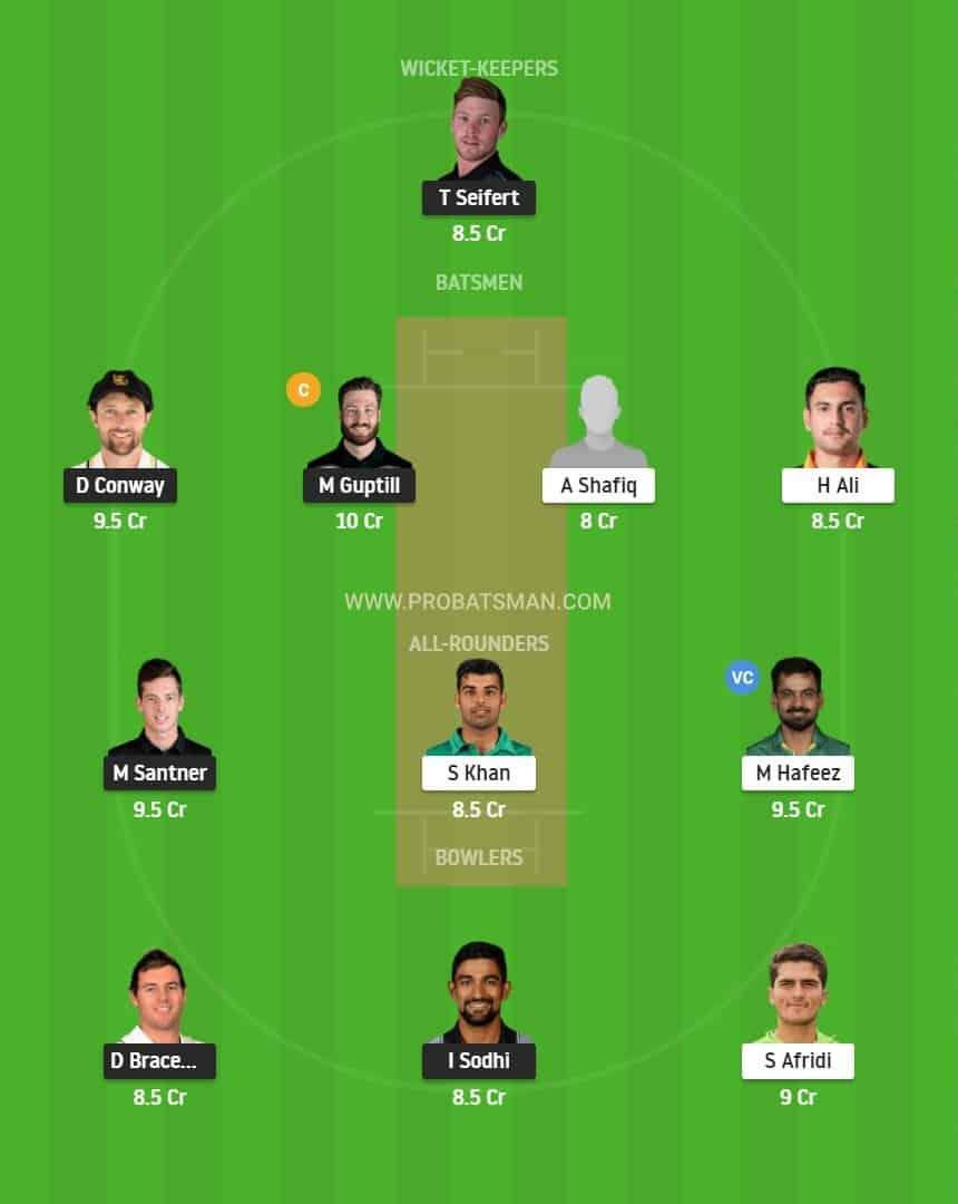 NZ vs PAK 1st T20I Dream11 Fantasy Team Predictions