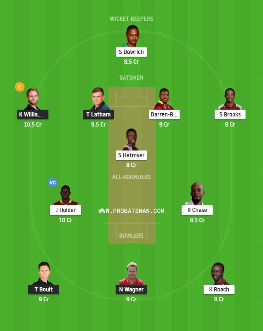 NZ vs WI 1st Test Dream11 Playing11