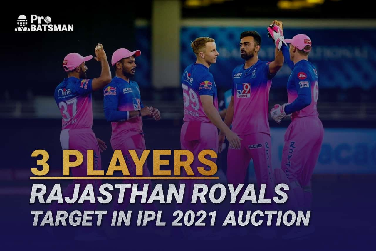 IPL 2021: 3 Players Rajasthan Royals (RR) Can Target in Upcoming IPL Auction