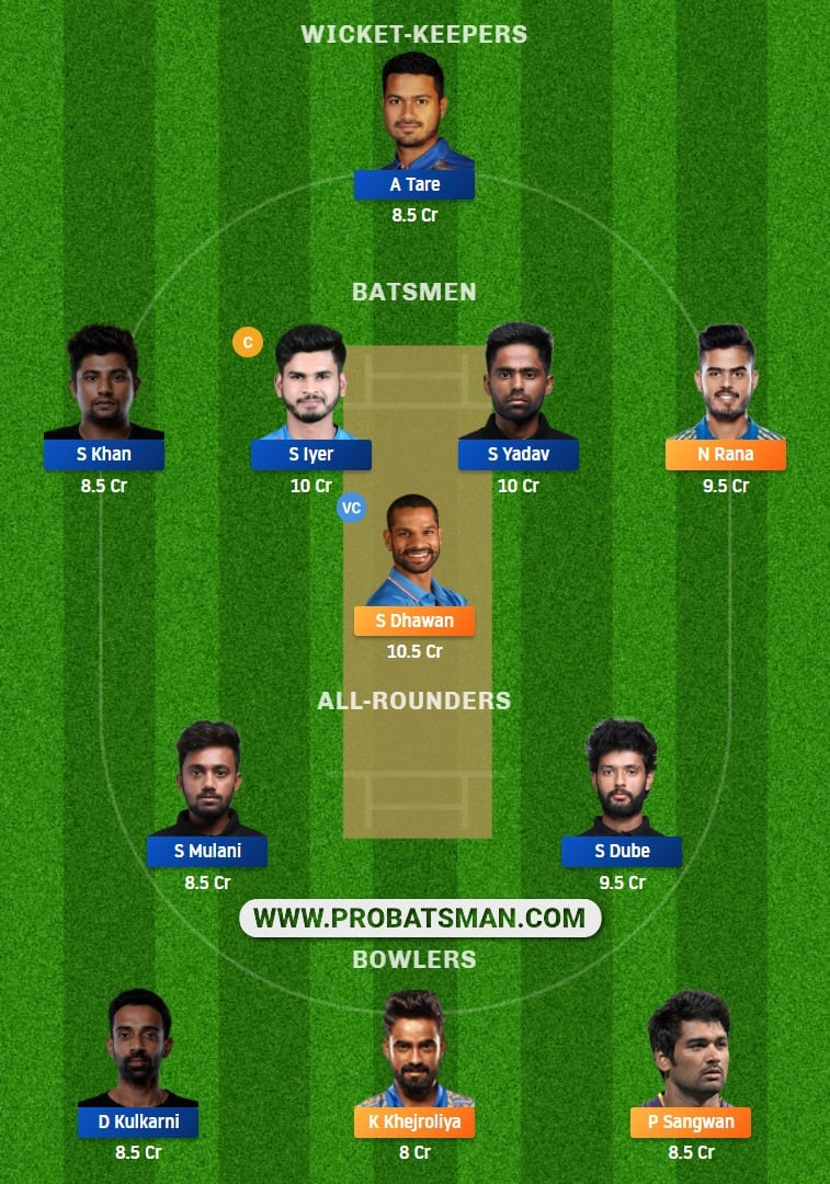 DEL vs MUM Dream11 Fantasy Team Prediction