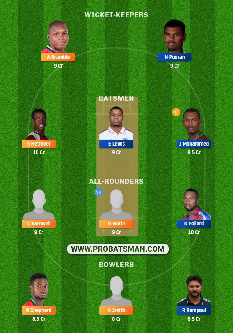 GUY vs TRI Dream11 Fantasy Prediction