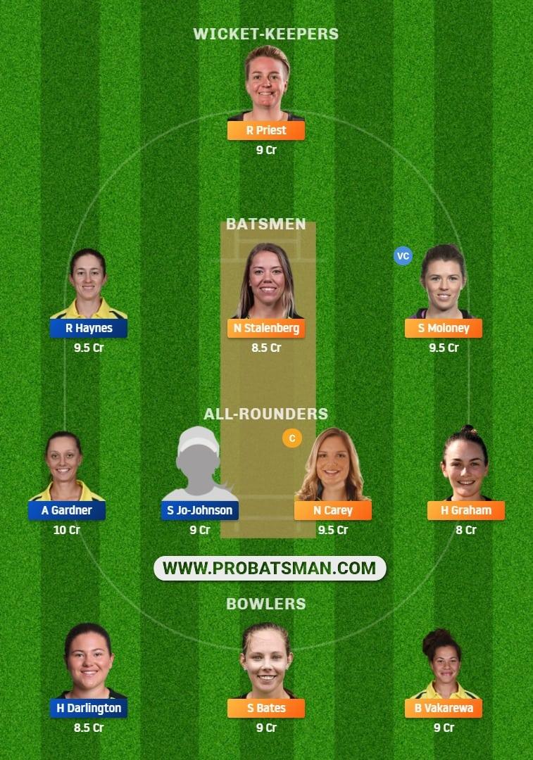 TAS-W vs NSW-W Dream11 Fantasy Team Prediction