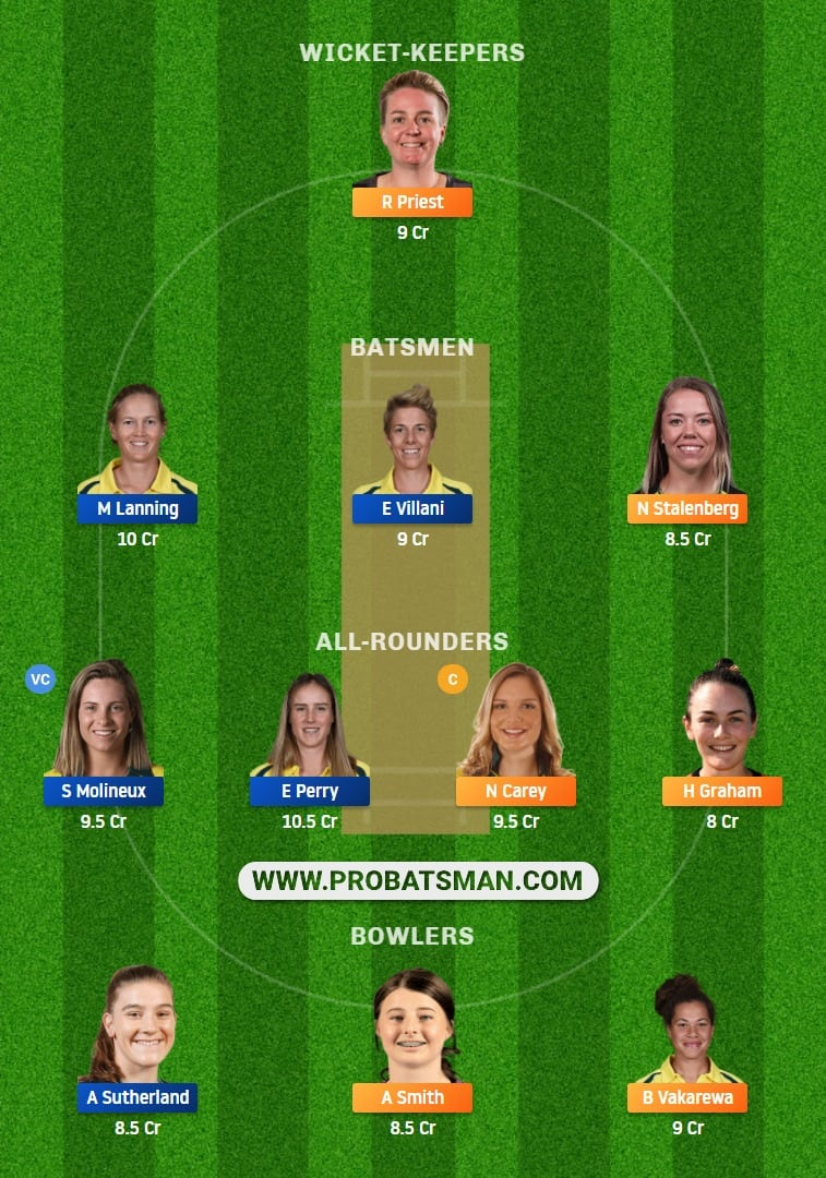 TAS-W vs VCT-W Dream11 Fantasy Team Prediction