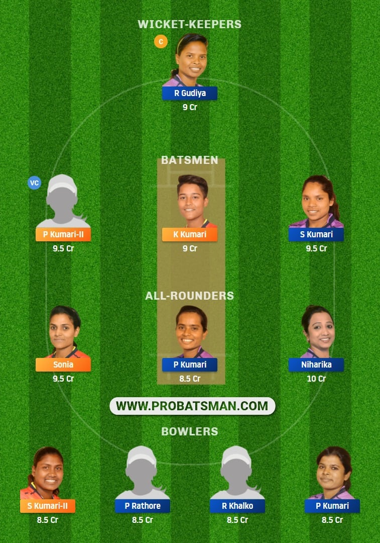 DHA-W vs JAM-W Dream11 Fantasy Team Prediction
