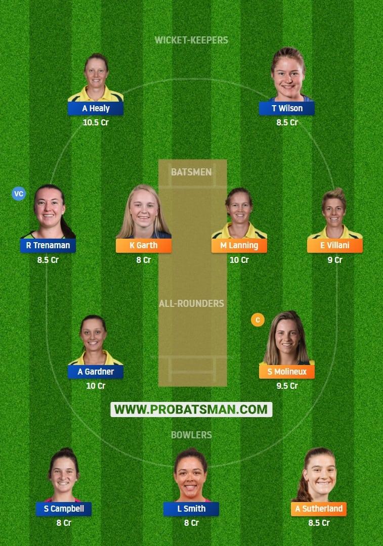 VCT-W vs NSW-W Dream11 Fantasy Team Prediction