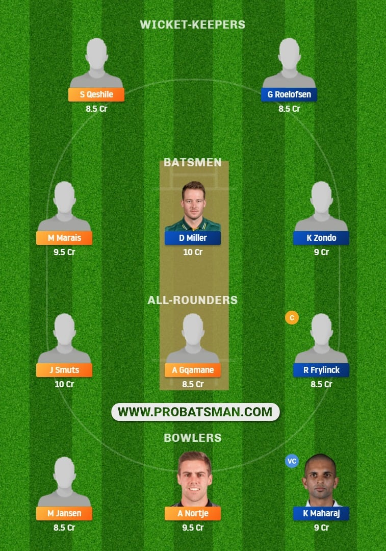 WAR vs DOL Dream11 Fantasy Team Prediction