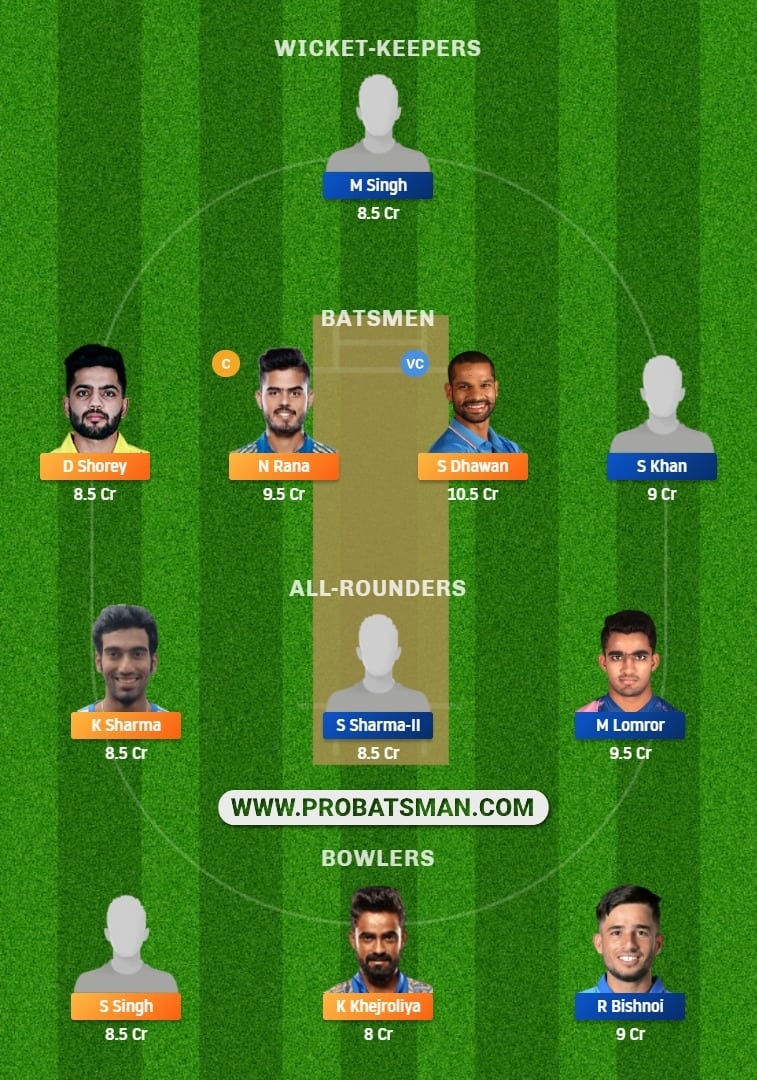 DEL vs RJS Dream11 Fantasy Team Prediction
