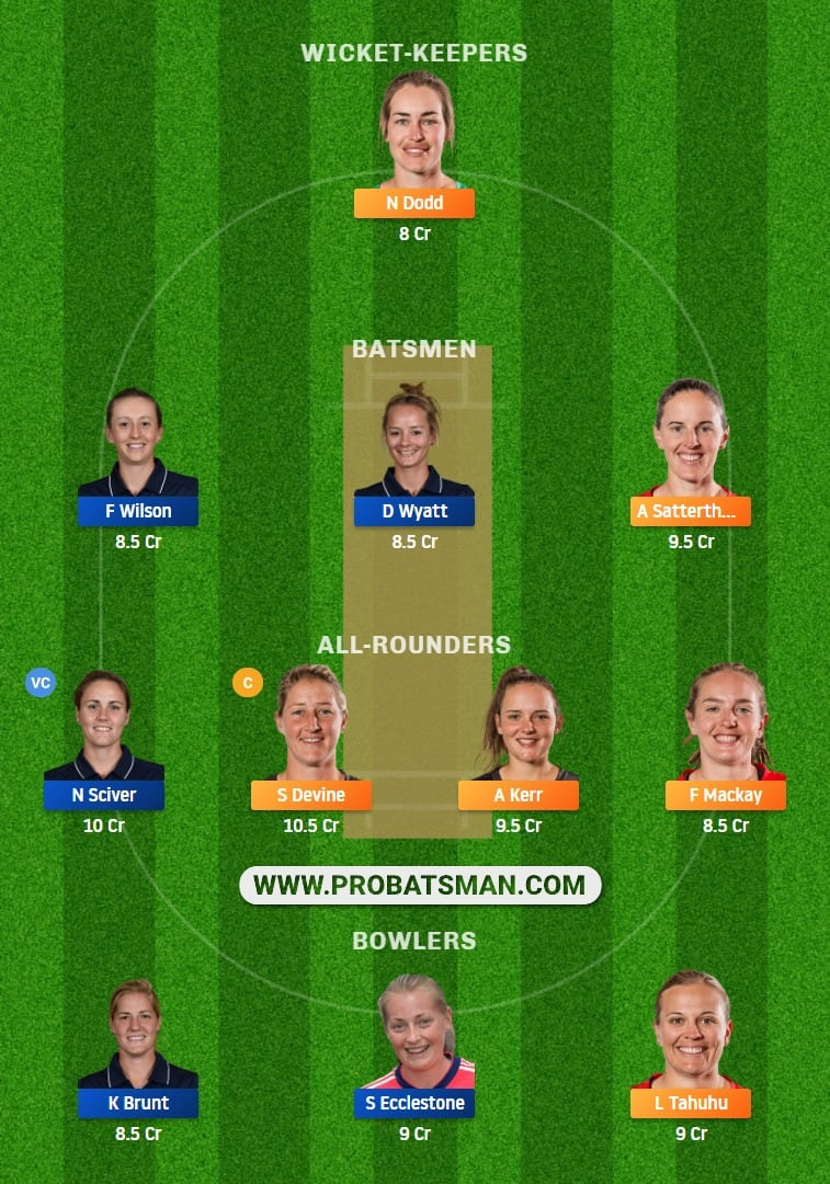 NZ-W vs EN-W Dream11 Fantasy Team Predictions