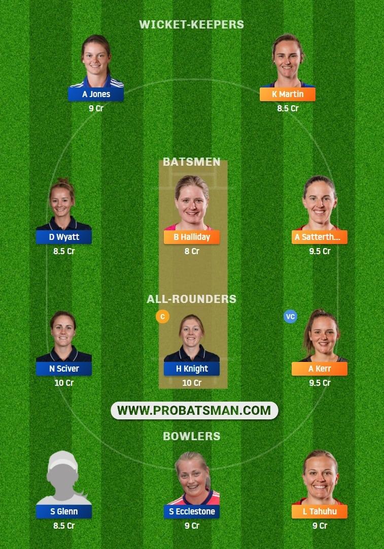NZ-W vs EN-W Dream11 Fantasy Team Predictions