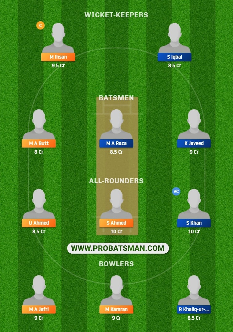 PIC vs PAK Dream11 Fantasy Prediction