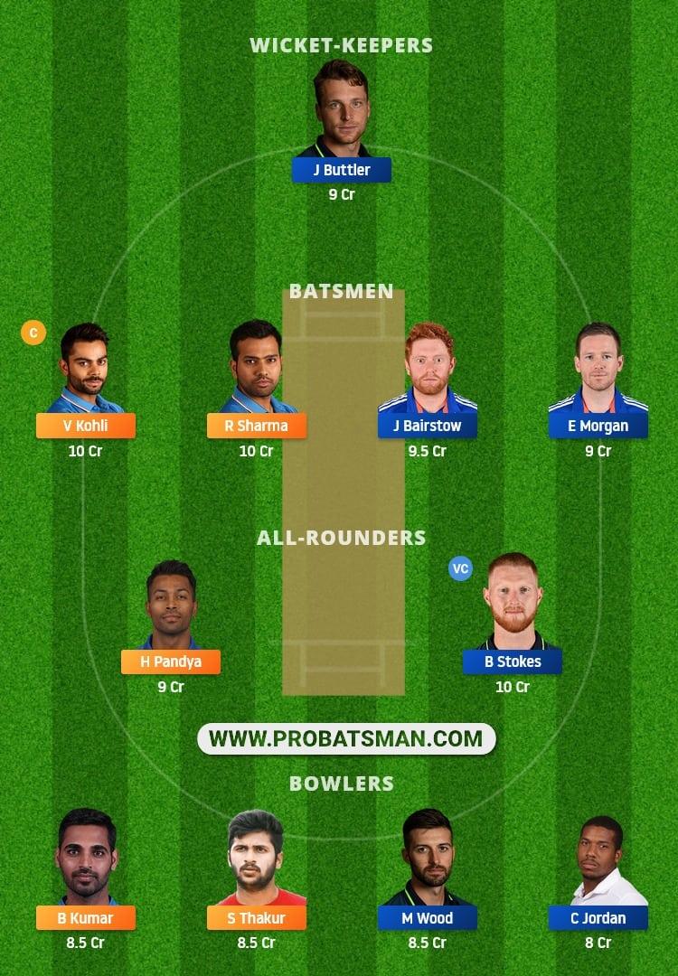 IND vs ENG 1st ODI Dream11 Fantasy Team Prediction