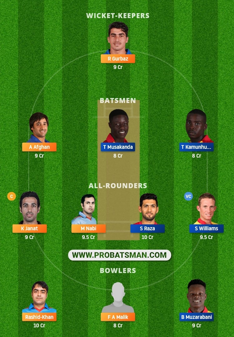 AFG vs ZIM Dream11 Fantasy Team Prediction