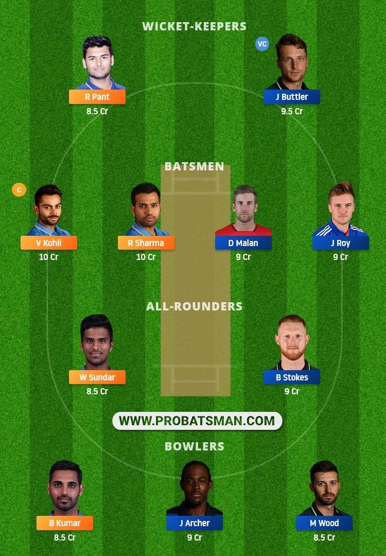 IND vs ENG 4th T20I Dream11 Fantasy Team Prediction