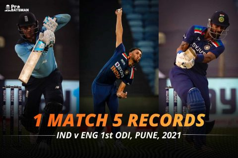 IND vs ENG 2021: 1st ODI – Five Records Broken As India Thrashed England By 66 Runs