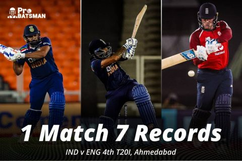 IND vs ENG: 7 Records Scripted As India Wins 4th T20I By 8 Runs To level Series 2-2