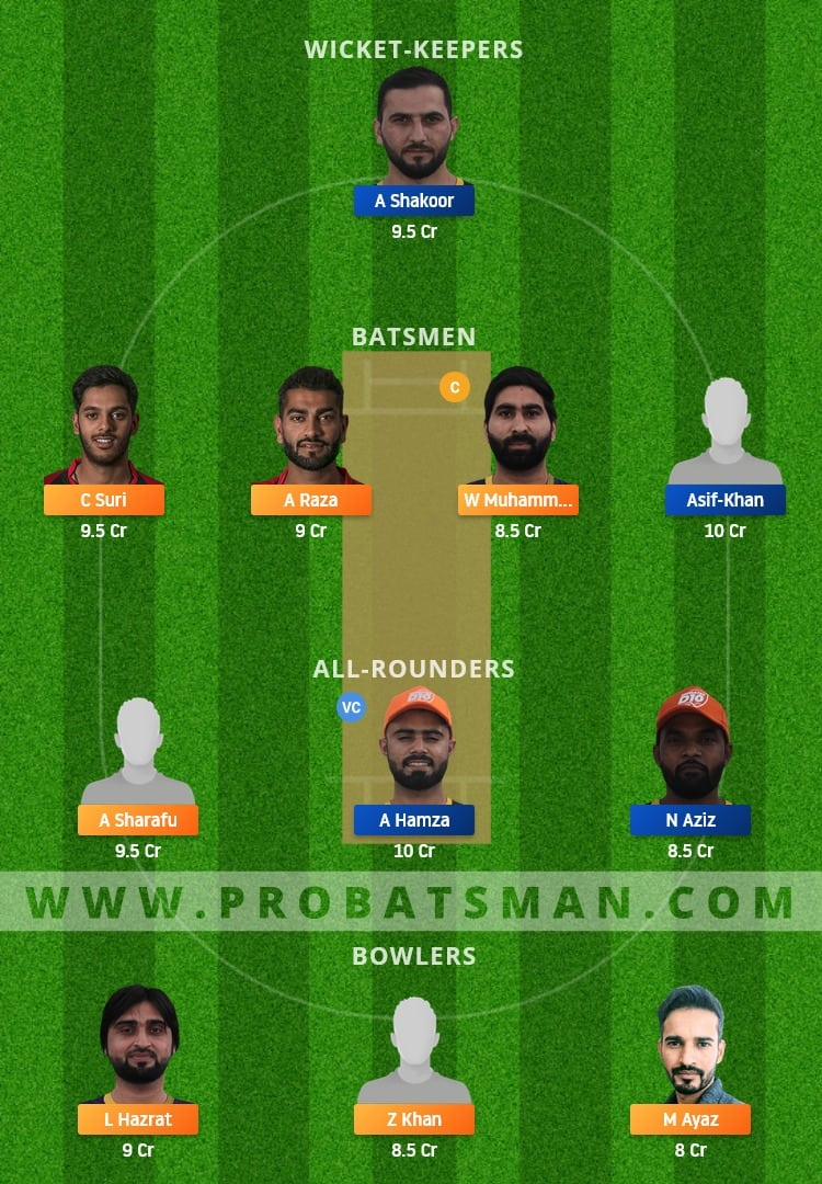 FUJ vs AJM Dream11 Fantasy Team Prediction