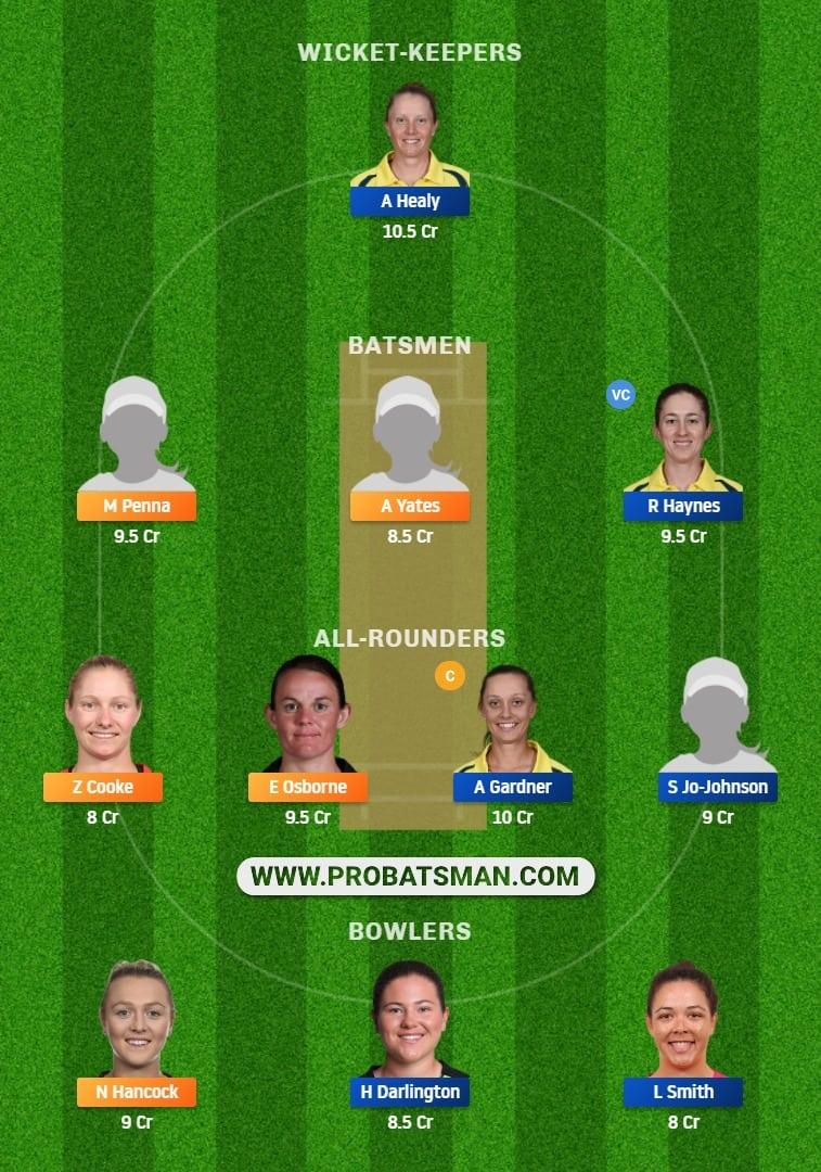 AM-W vs NSW-W Dream11 Fantasy Team Prediction