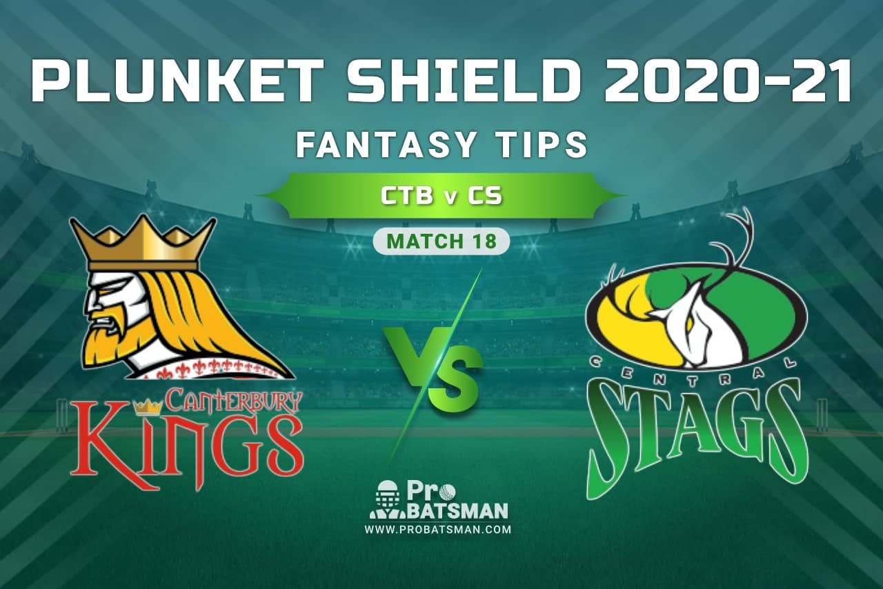 CTB vs CS Dream11 Prediction, Fantasy Cricket Tips: Playing XI, Weather, Pitch Report, Injury Update – Plunket Shield 2020-21, Match 18