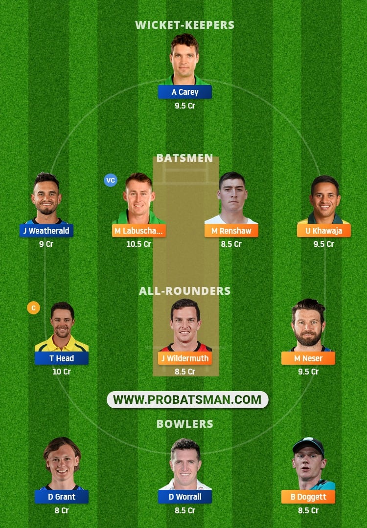 QUN vs SAU Dream11 Fantasy Team Prediction