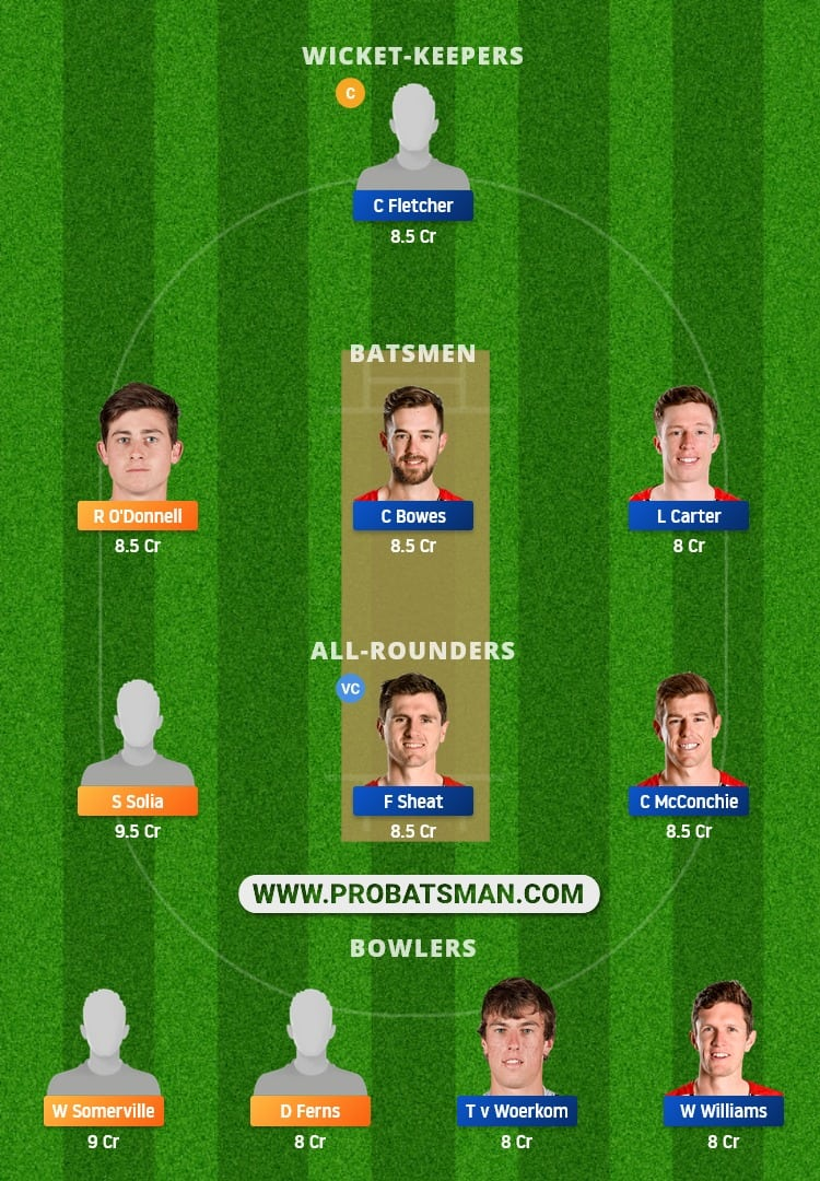 AA vs CTB Dream11 Fantasy Team Prediction