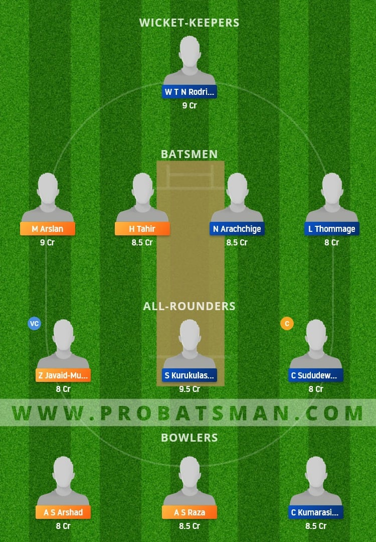 TRA vs RCP Dream11 Fantasy Team Prediction