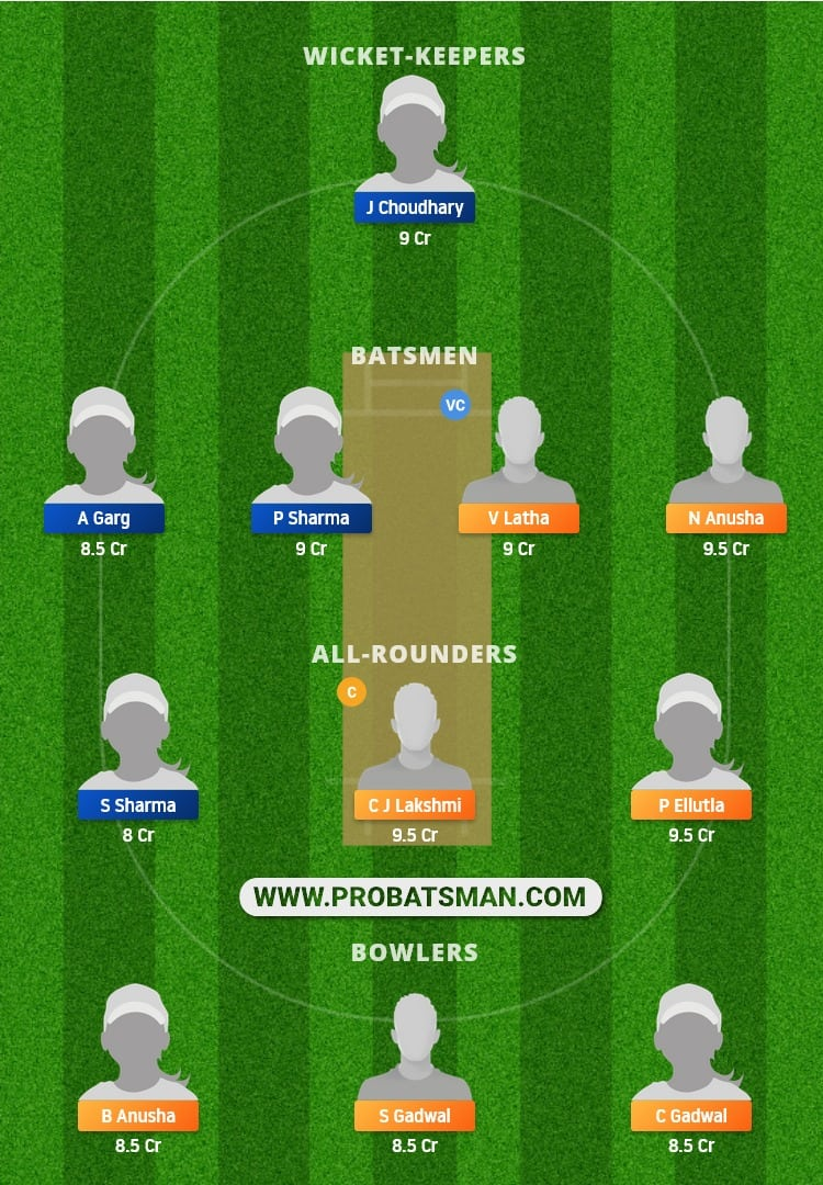 AND-W vs RJS-W Dream11 Fantasy Team Prediction